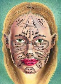 איבחון פנים